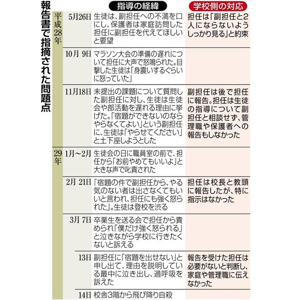 福井池田中の副担任はネチネチと執拗に追い詰めていくスタイルの女性で他の生徒や保護者からも不満の声が多かった