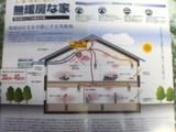 無暖房な家3