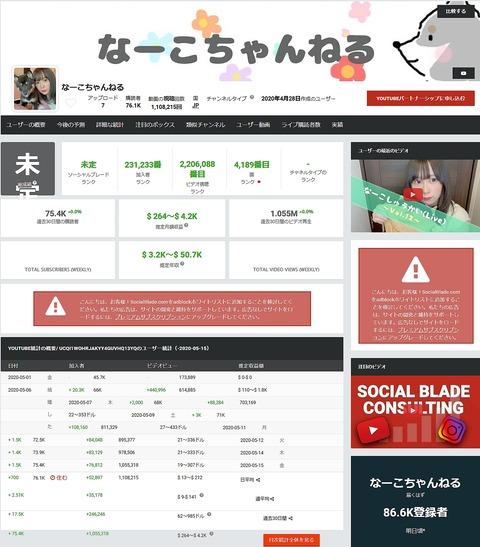 【衝撃】元欅坂46長沢菜々香の収入がエゲツないことになっていたwwwwwwww