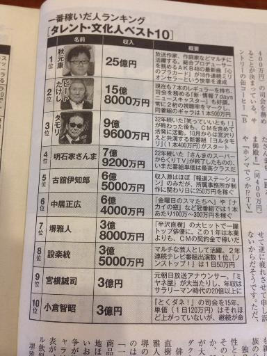 【驚愕】坂道G総合プロデューサー秋元康の年収wwwwwwwwwwwww