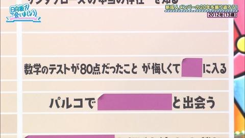 【悲報】渡邉美穂さん、握手会でオタクに罵倒されていた・・・・・
