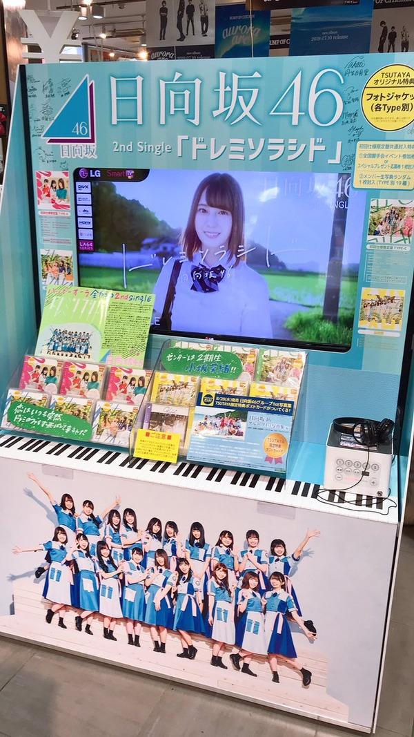 渋谷TSUTAYAで日向坂46ドレミソラシドパネルにサインを描きにメンバーが来た模様!!
