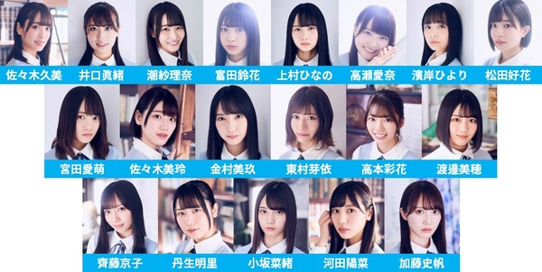 hinatazaka46-2nd-formation