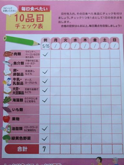 10品目チェック表