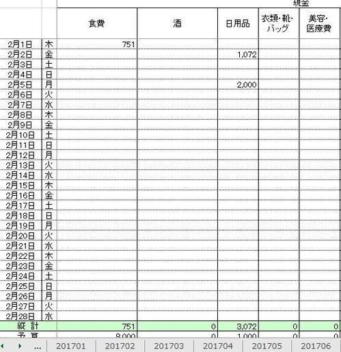 我が家の家計簿事情☆少しでも節約するには?ぶっちゃけ1か月の食費っていくら使います!?