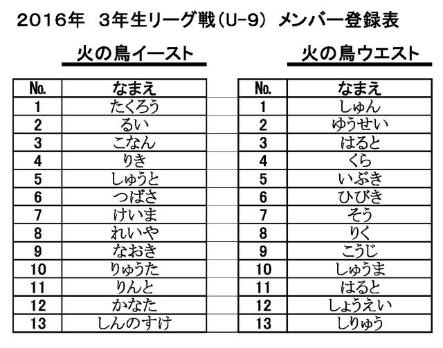 年生リーグ戦_メンバー表(火の鳥FC)