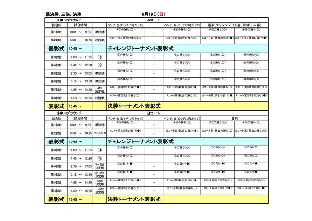 2016_日野昭島交流サッカー大会_5月22日までの結果_ページ_6