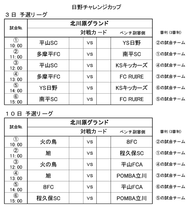 【日野チャレンジカップ2016】要項(改)_ページ_1