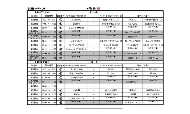 2016_日野昭島交流サッカー大会_5月22日までの結果_ページ_5