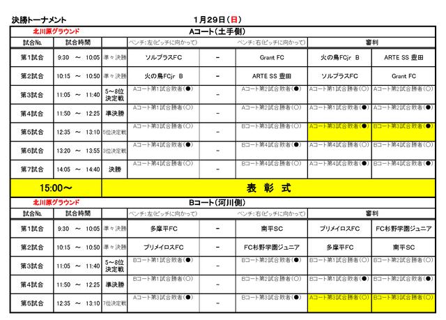 コピー2017_JCOM日野カップ4年生大会_1月22日結果_ページ_3