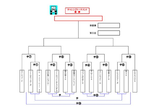 2016_日野昭島交流サッカー大会_5月22日までの結果_ページ_9