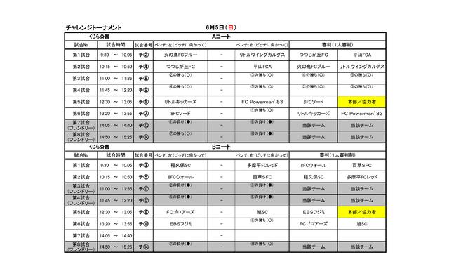 2016_日野昭島交流サッカー大会_5月22日までの結果_ページ_4