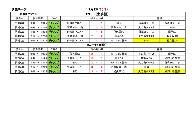 2016_サカママジュニアリーグ_後期(12月4日再調整)_ページ_2