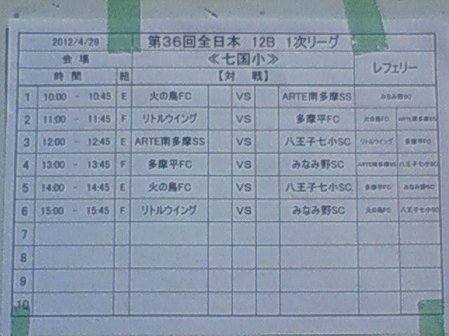 全日本大会  12  ブロック