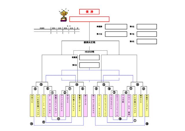 2016_日野昭島交流サッカー大会_5月22日までの結果_ページ_8