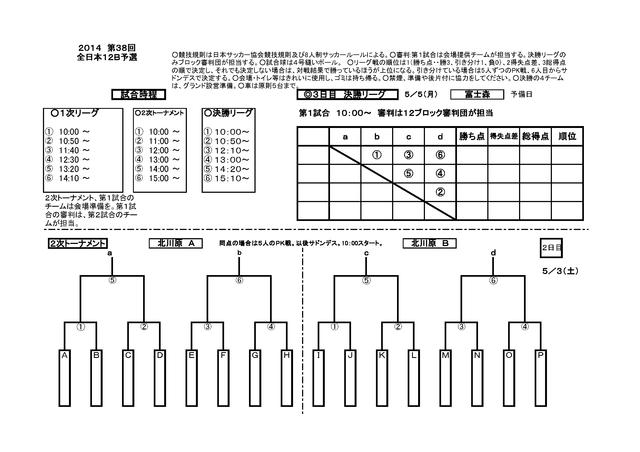 ○2014年第38回全日本12B予選TM