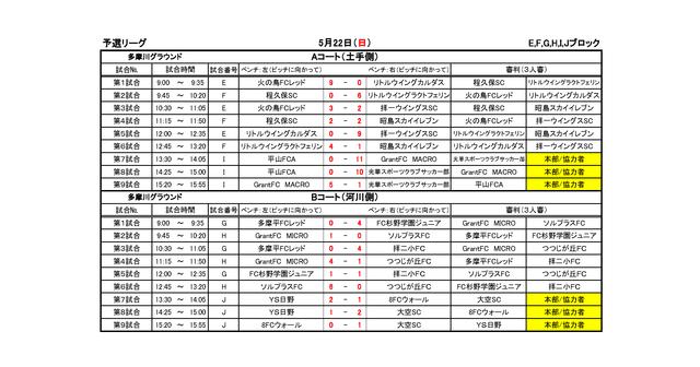 2016_日野昭島交流サッカー大会_5月22日までの結果_ページ_2