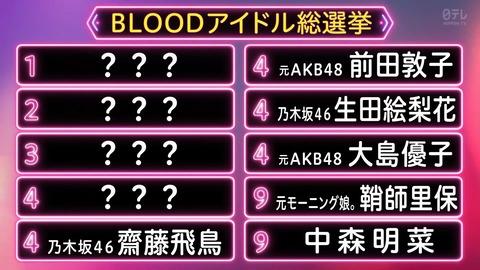 2021.05.21_46_MUSIC_BLOOD.flv_snapshot_07.33.460