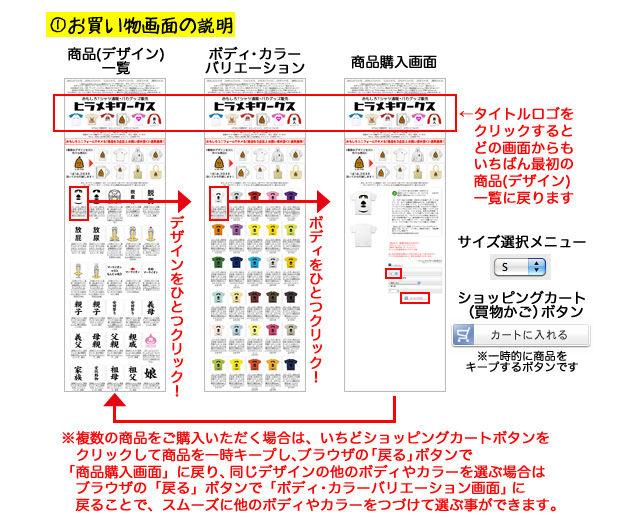 1お買い物画面の説明