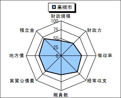 111215zaisei2