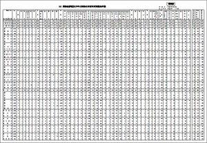 犯罪統計201209d