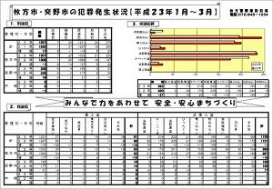 20110430jiko1