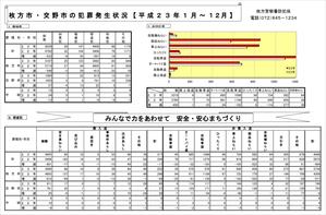 23-12月末犯罪統計