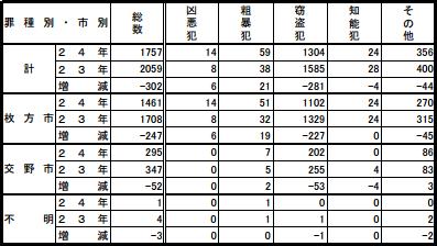 120526hanzai2
