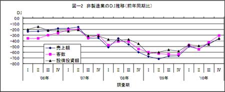20110518syoukou3