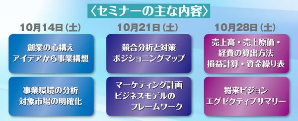 創業塾-2-3