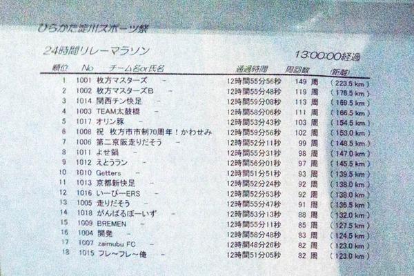 マラソン-1709108