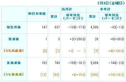 20110205keihan3