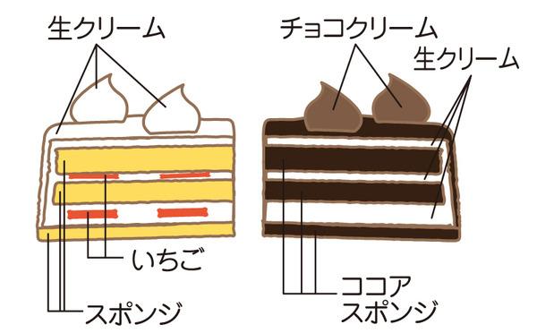 スイーツガーデン有馬・神戸_02-2