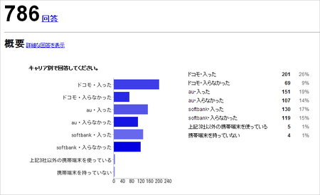 緊急速報メール_03
