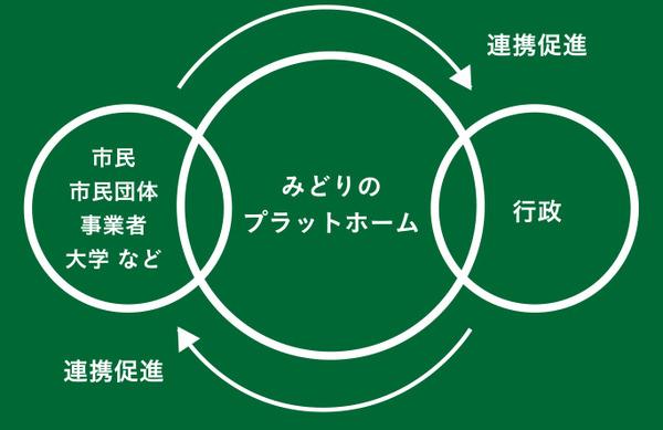 枚方_社会実験チラシ最終OL-2-6