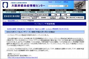 大阪府立公衆衛生研究所HP