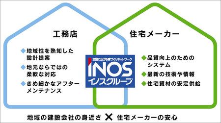 工務店×住宅メーカー
