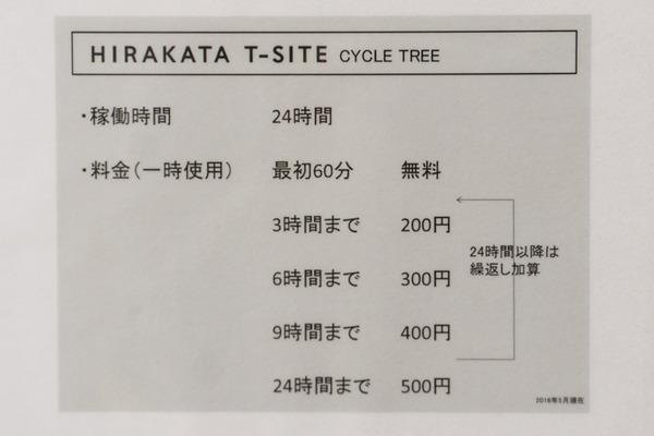 T-SITE金額