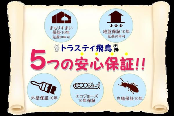 トラスティ飛鳥 5つの安心保証