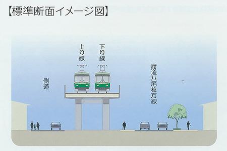 枚方公園駅高架化04