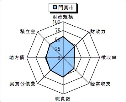 111215zaisei7