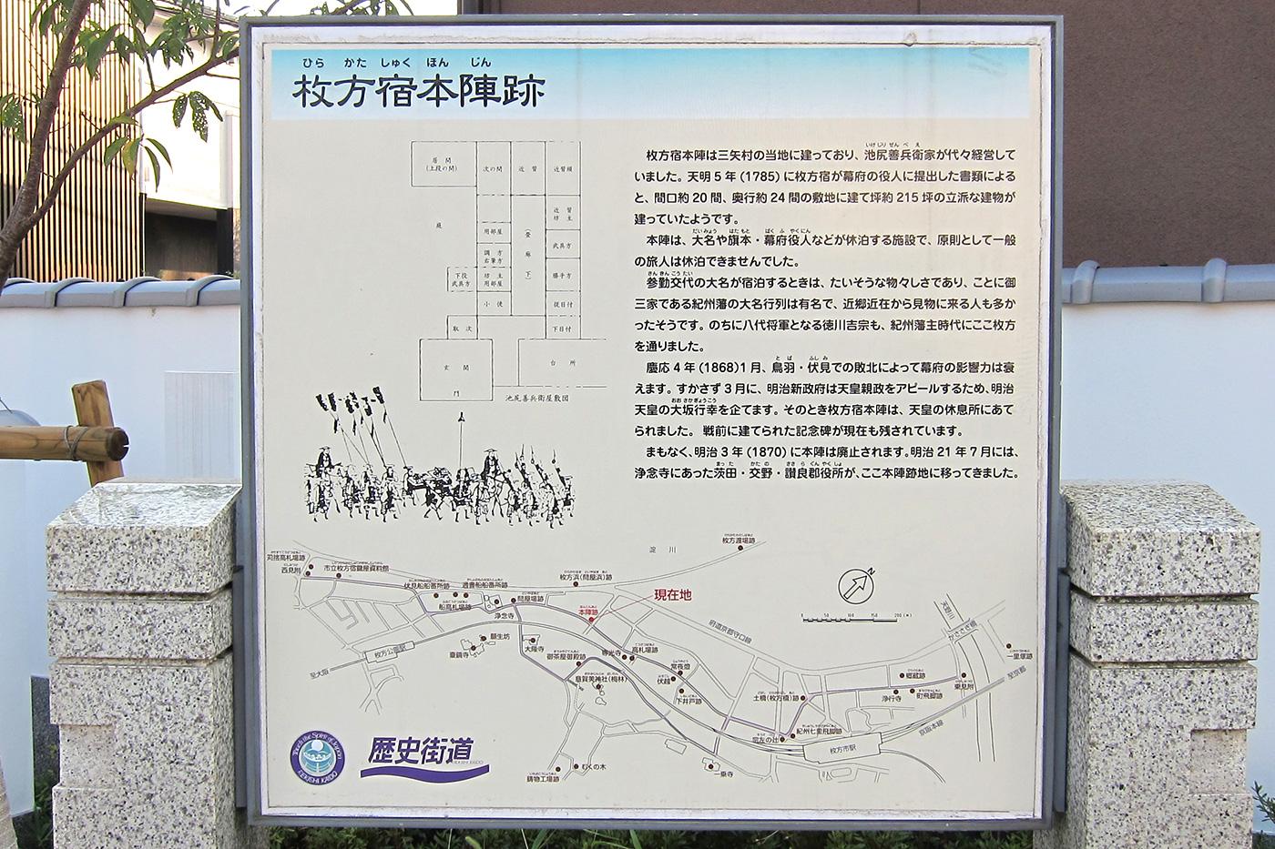 枚方宿本陣跡説明板