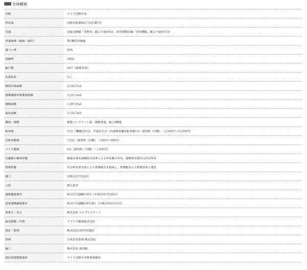 FireShot Capture 113 - ライラ交野中央 物件概要 - lila84.jp