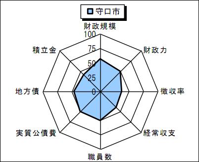 111215zaisei3