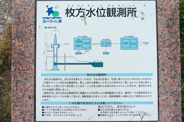 水位観測-4