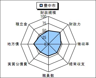 111215zaisei1