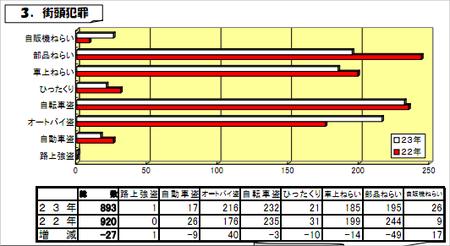 20110430jiko3