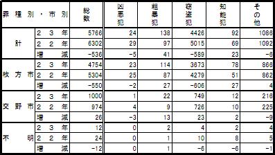 111222hanzai2