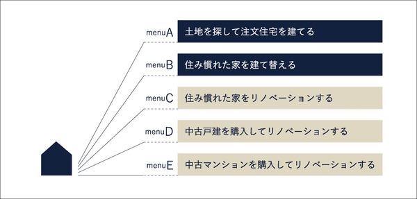 6選択肢-OL1