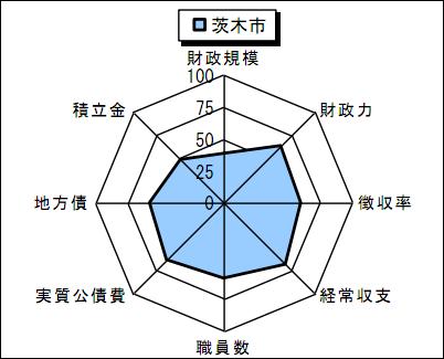 111215zaisei5